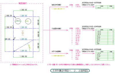 Mojiretu_syukei01