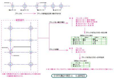 Mojiretu_syukei012