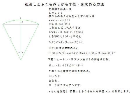 Kocho_fukurami