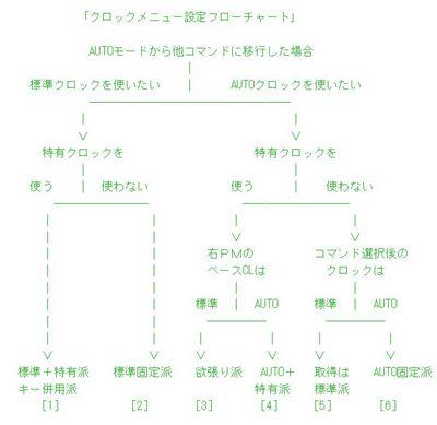 CL_CHART2